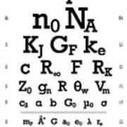 Snellen Chart - Physical Constants Poster