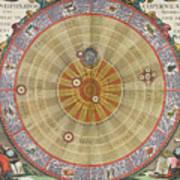 The Planisphere Of Copernicus Harmonia Poster