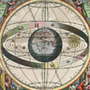 The Universe Of Ptolemy Harmonia Poster by Science Source