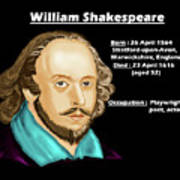 The William Shakespeare Poster