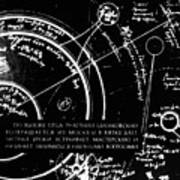 Tsiolkovsky's Works On Space Conquest Poster
