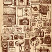 Types Of Photo Cameras Poster