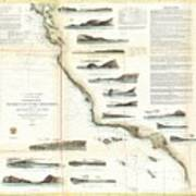 Vintage Map Of The U.s. West Coast - 1853 Poster