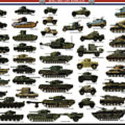 Ww2 British Tanks Poster by The Collectioner