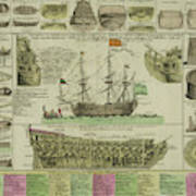 Man Of War Ship Diagram - German - 18th Century Poster