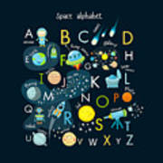 Vector Space Alphabet Poster
