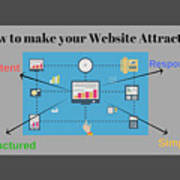 Web Designer Companyin Kolkata Poster