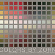 Colors By Zorn Poster