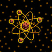 Atomic Structure Art Print