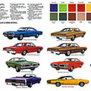 1970 Dodge Coronet Models And Colors Art Print