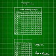 Bowling Score Sheet Patent 1904 - Green Art Print