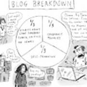 A Pie Chart Titled Blog Breakdown Is Divided Art Print