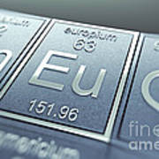 Europium Chemical Element Art Print