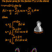 Fourier Series Art Print