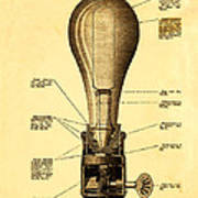Lightbulb Patent Art Print