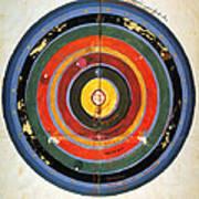 Pre-copernican Universe Art Print