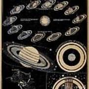 Saturn Circa 1855 Art Print