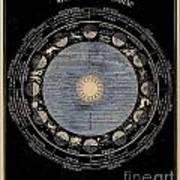 Signs Of The Zodiac Circa 1855 Art Print