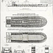 Slave Ship Middle Passage Stowage Diagram  1788 Art Print