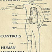 Surgery Controls The Human Mechanism   1906 Art Print by Daniel Hagerman