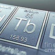 Terbium Chemical Element Art Print