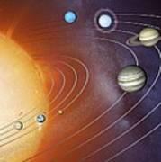 Solar System Orbits, Artwork Art Print