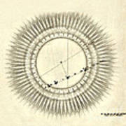 Transit Of Venus, 1761 Art Print by Science Source