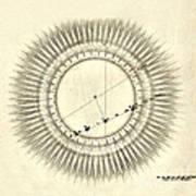 Transit Of Venus, 1761 Art Print by Science Source