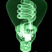 Energy Efficient Light Bulb Art Print