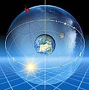 Earth's Rotation, Artwork Art Print