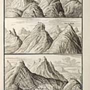 Alpine Geology Flood Evidence Scheuchzer. Art Print