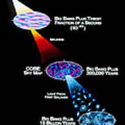 Artwork Of Big Bang Theory Based Art Print