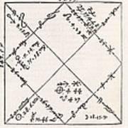 Astrology Chart, 16th Century Art Print