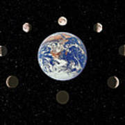 Composite Image Of The Phases Of The Moon Art Print