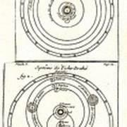 Cosmologies Of Copernicus And Tycho Art Print