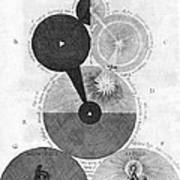 Fludd's Account Of Creation Print by Middle Temple Library