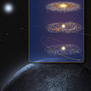 Outer Solar System Formation Art Print