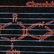 Recipe For Chocolate Art Print