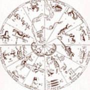 Star Map From Kirchers Oedipus Art Print