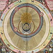 The Planisphere Of Brahe Harmonia Art Print