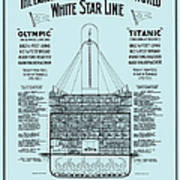 The Titanic Art Print