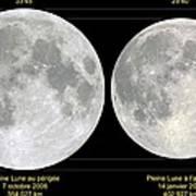 Variation In Apparent Lunar Diameter Art Print