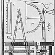 Weighbridge And Hygrometer, 18th Century Art Print