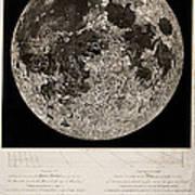 Moon Surface By John Russell Art Print