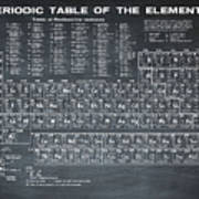 Periodic Table Of Elements In Black Art Print