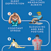 7 Signs You Need A Body Massage Now Art Print