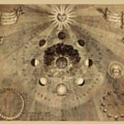 Celestial Map 1710b Art Print