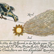 Comet, 1664 Art Print
