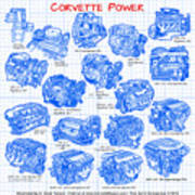Corvette Power - Corvette Engines From The Blue Flame Six To The C6 Zr1 Ls9 Art Print by K Scott Teeters