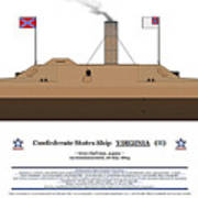 Css Virginia II Color Profile Poster